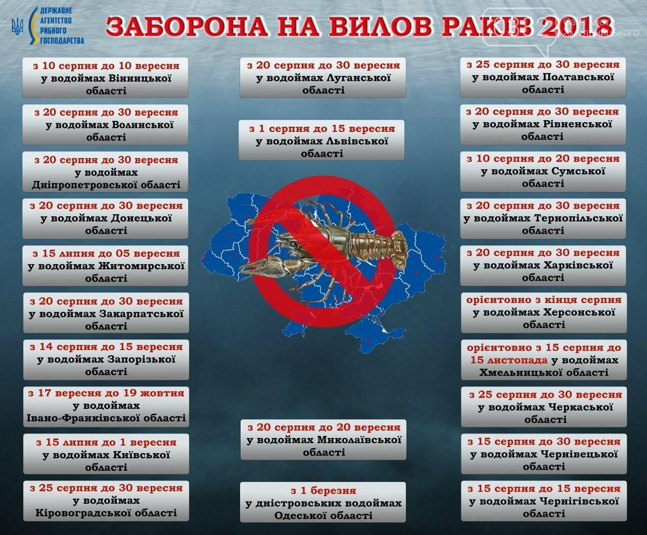 На Хмельниччині заборонили вилов раків, фото-1