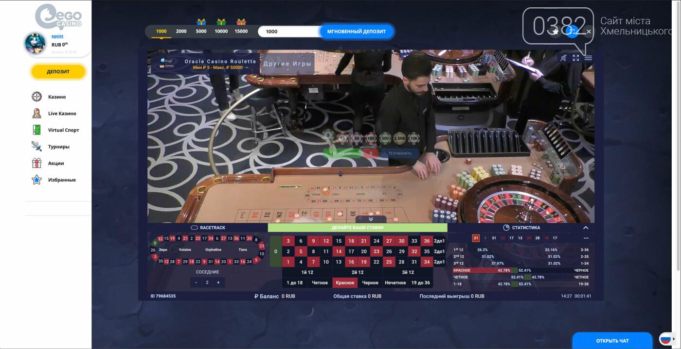 Азартні ігри – просто забава чи ефективний спосіб заробітку грошей?, фото-5