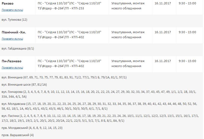 У четвер 31 вулиця Хмельницького залишиться без електропостачання та 2 без водопостачання, фото-2