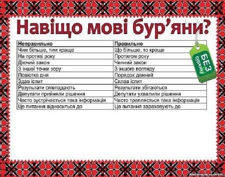 Суржик в Україні: біда для української мови чи особливість, фото-3
