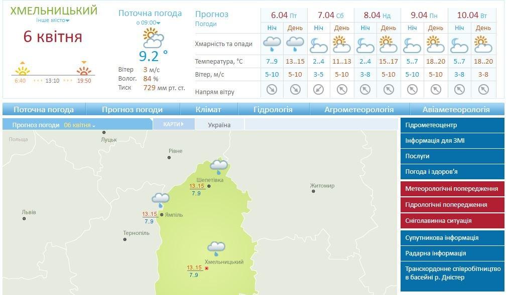 Дізнайся, яку погоду чекати на Великдень у Хмельницькому, фото-1