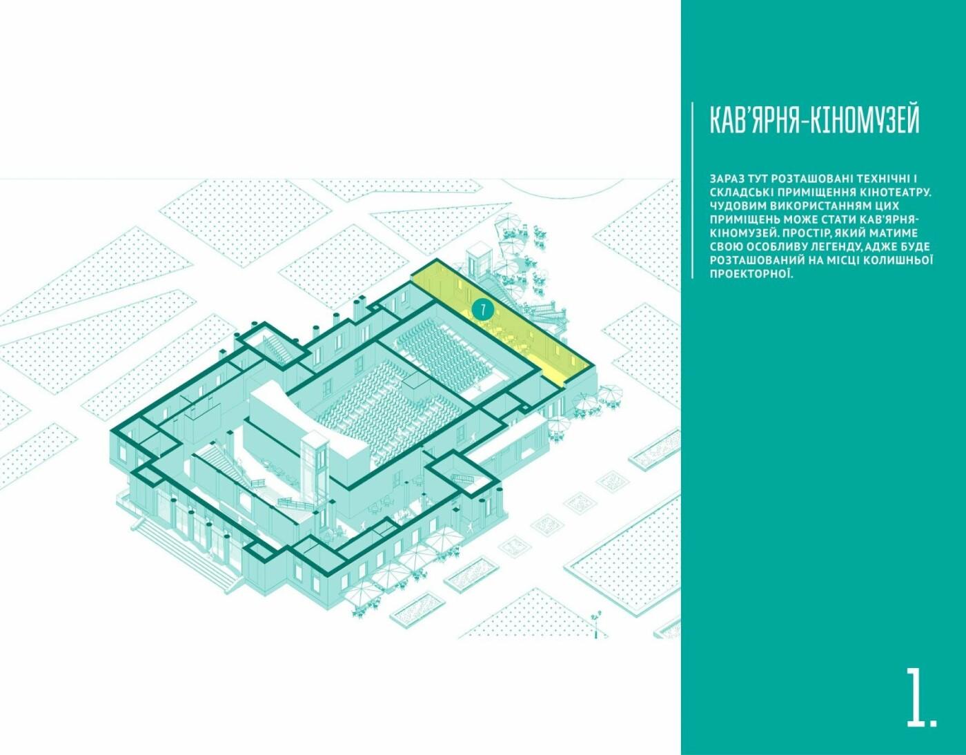 Концепція розвитку: яким буде кінотеатр Шевченка в майбутньому, фото-15