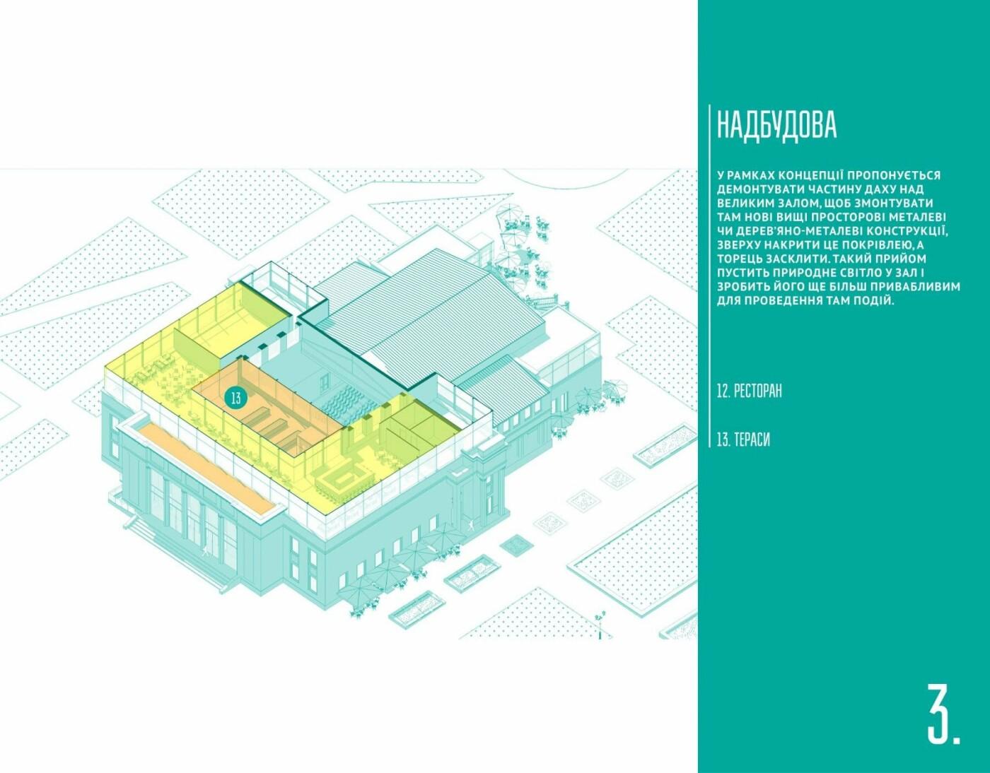 Концепція розвитку: яким буде кінотеатр Шевченка в майбутньому, фото-24