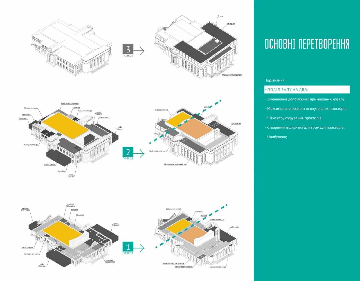 Концепція розвитку: яким буде кінотеатр Шевченка в майбутньому, фото-6