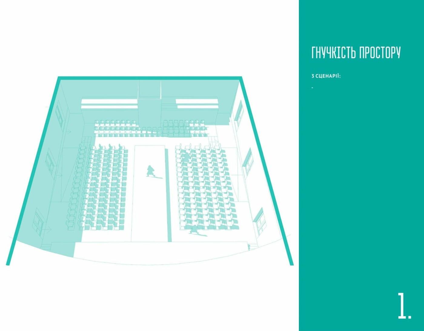 Концепція розвитку: яким буде кінотеатр Шевченка в майбутньому, фото-10