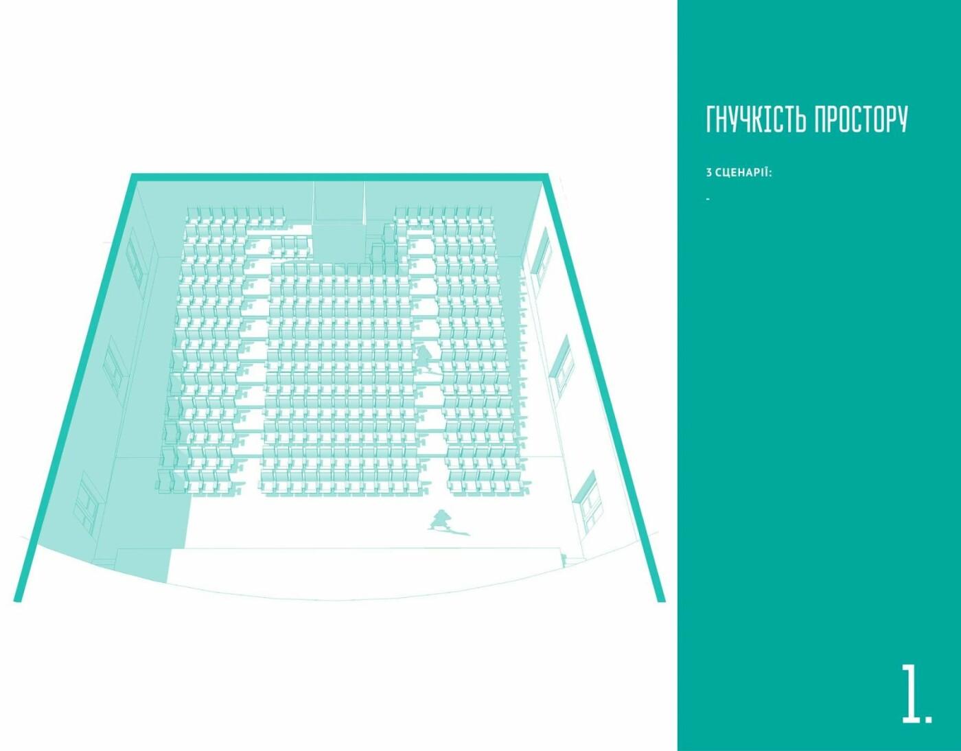 Концепція розвитку: яким буде кінотеатр Шевченка в майбутньому, фото-11