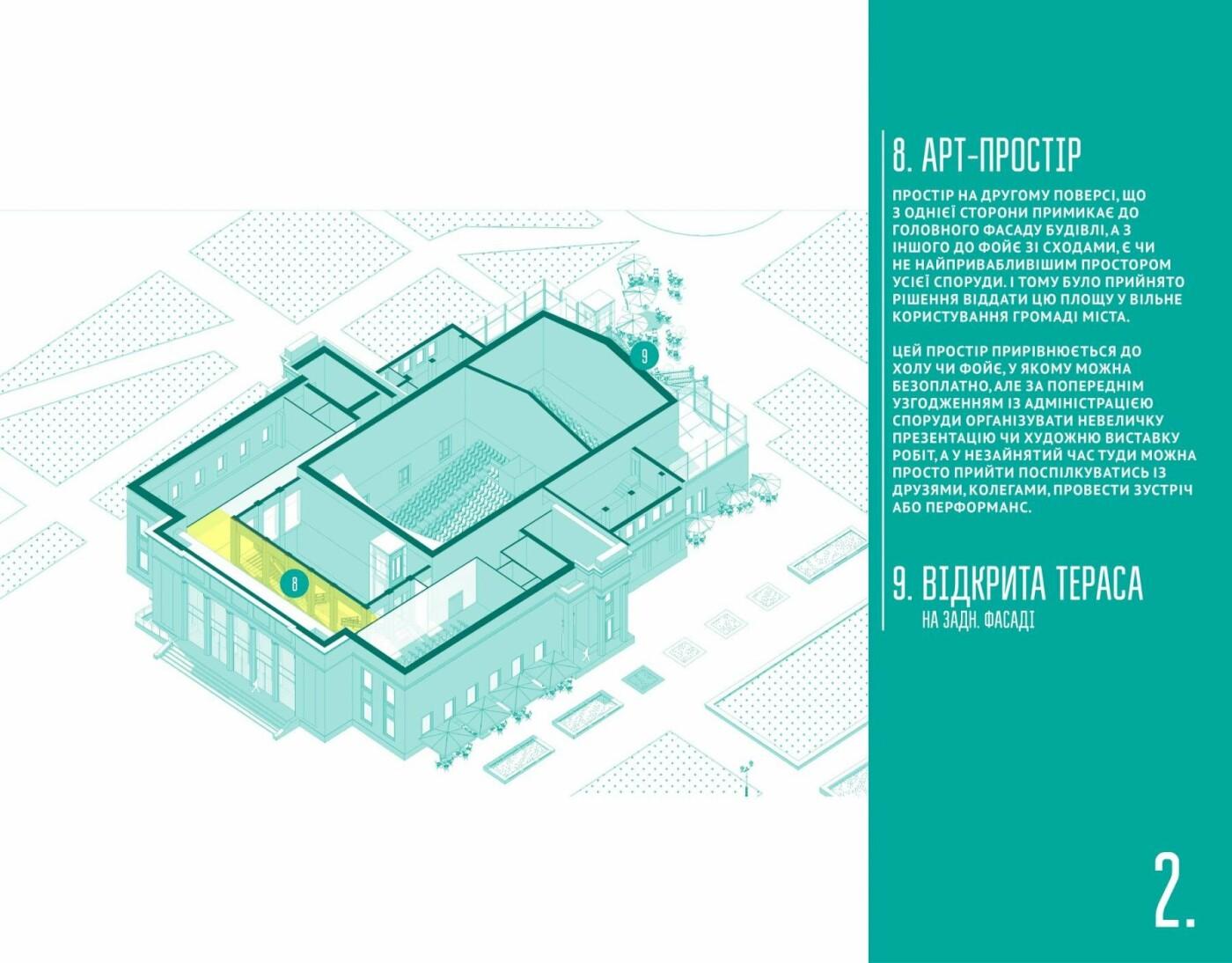 Концепція розвитку: яким буде кінотеатр Шевченка в майбутньому, фото-20