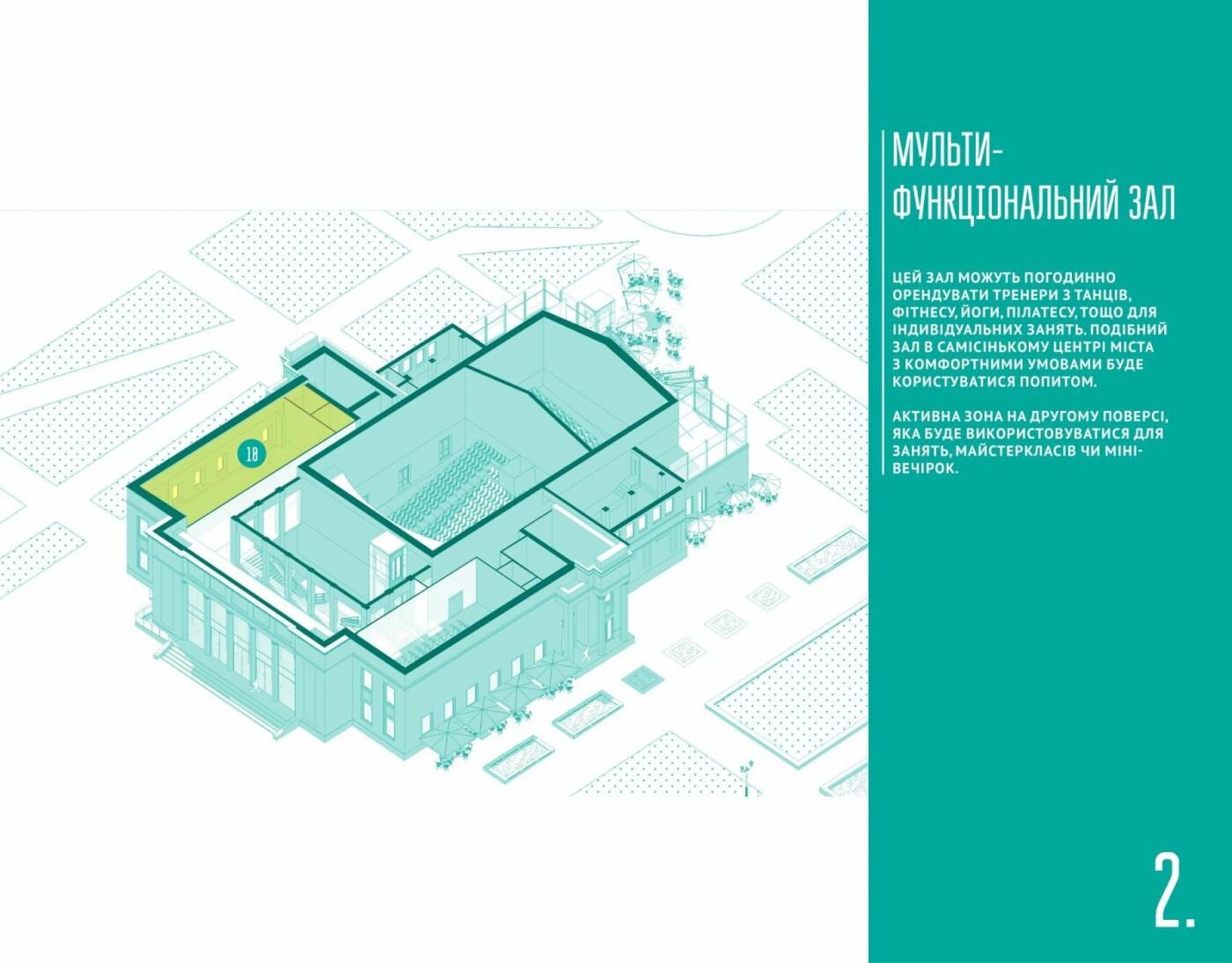 Концепція розвитку: яким буде кінотеатр Шевченка в майбутньому, фото-19