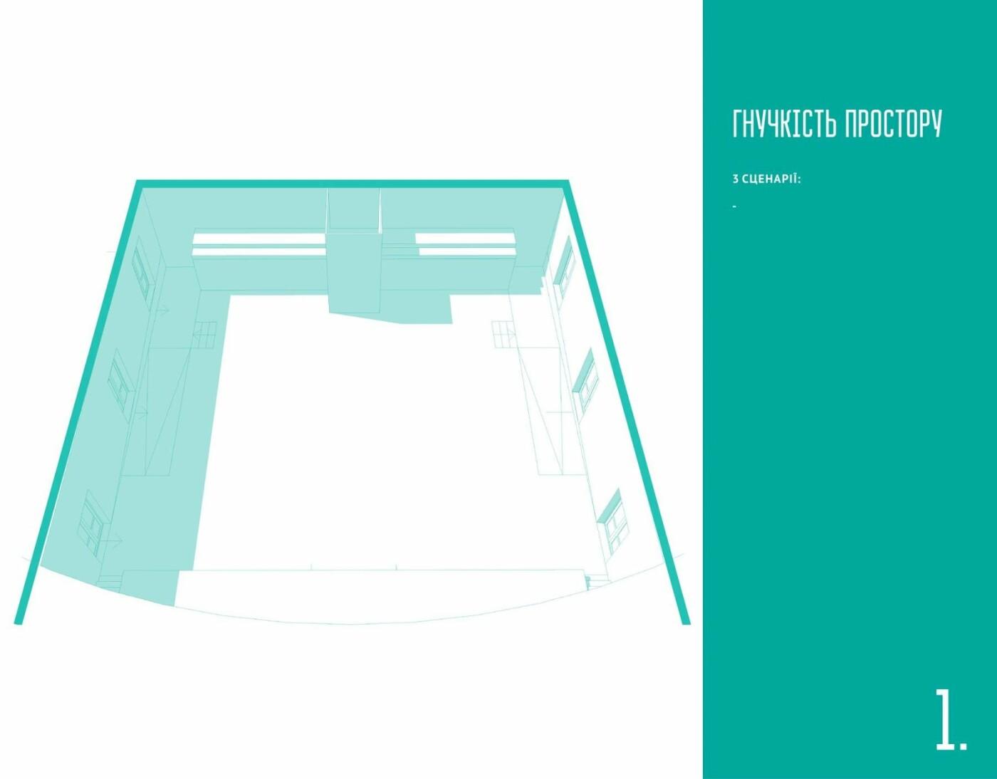 Концепція розвитку: яким буде кінотеатр Шевченка в майбутньому, фото-9