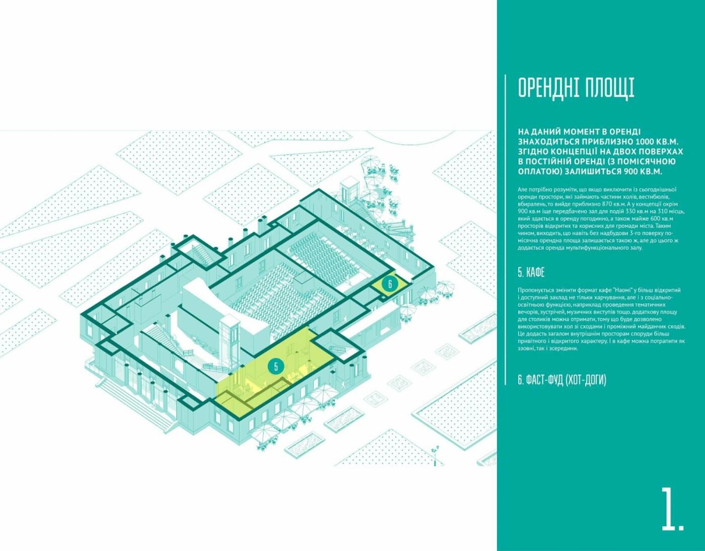 Концепція розвитку: яким буде кінотеатр Шевченка в майбутньому, фото-16