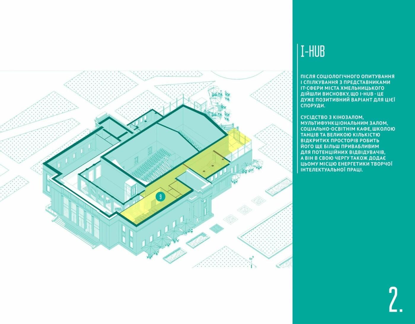 Концепція розвитку: яким буде кінотеатр Шевченка в майбутньому, фото-18