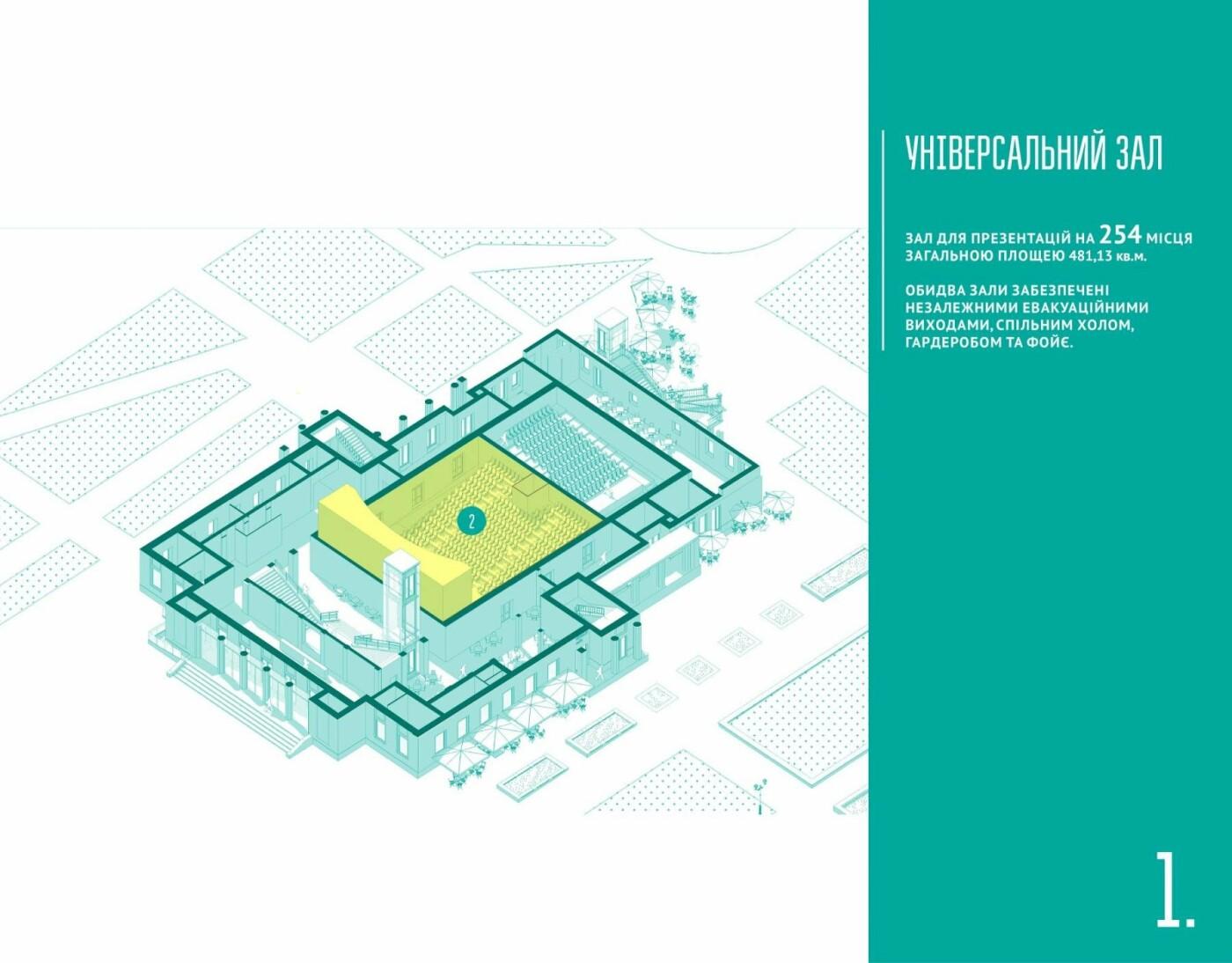Концепція розвитку: яким буде кінотеатр Шевченка в майбутньому, фото-13