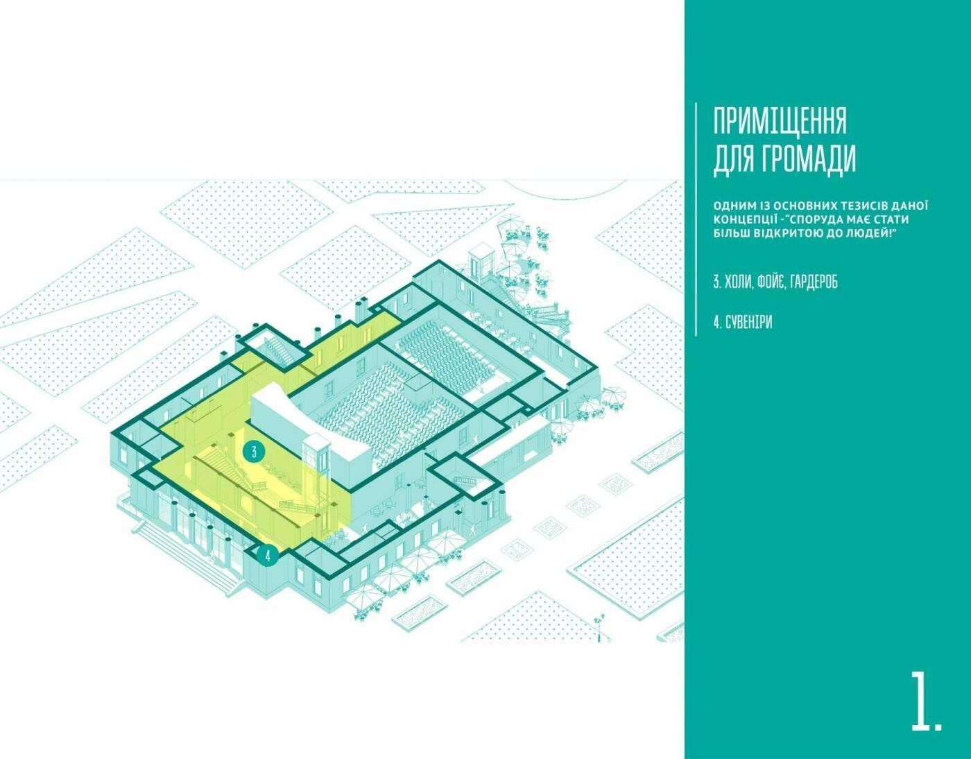 Концепція розвитку: яким буде кінотеатр Шевченка в майбутньому, фото-12