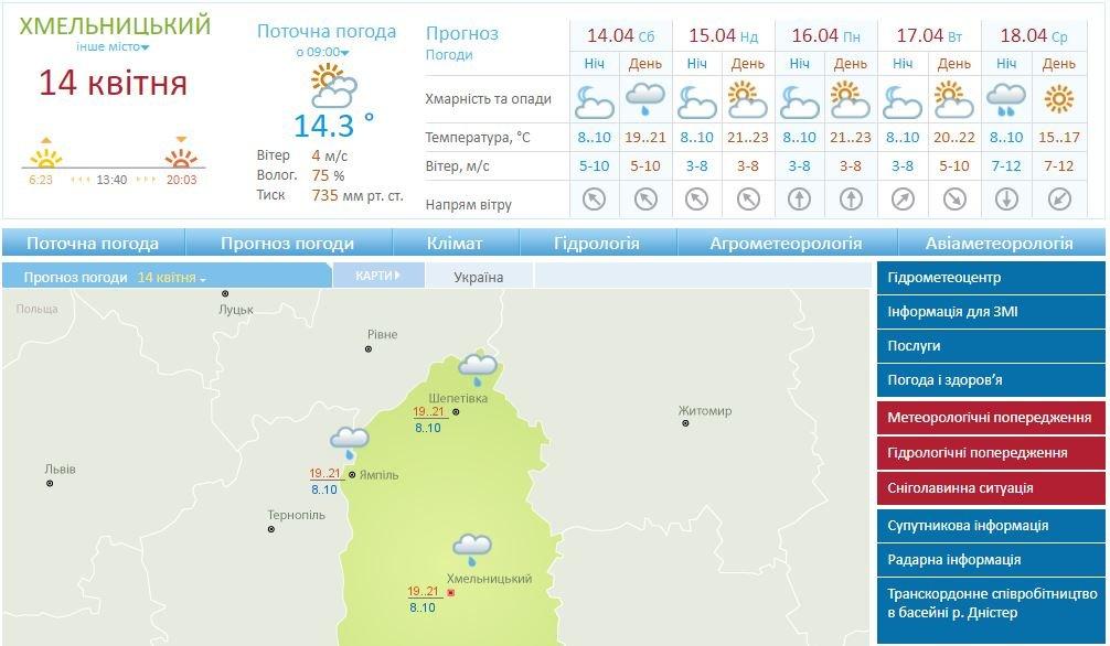 14-15 квітня: що обіцяють синоптики на вихідні у Хмельницькому, фото-1
