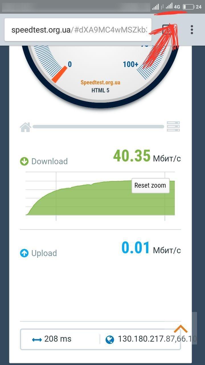 Перевірено на собі: як працює 4G у Хмельницькому. ФОТО, фото-7