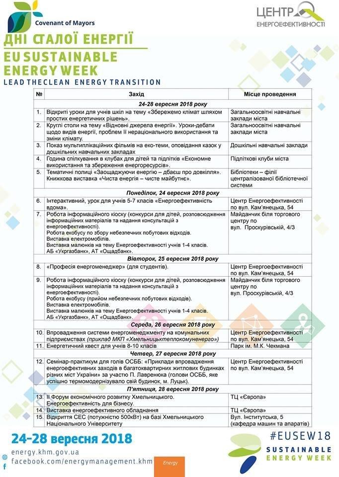 З 24 по 28 вересня у Хмельницькому проходитимуть Дні сталої енергії (Програма), фото-1