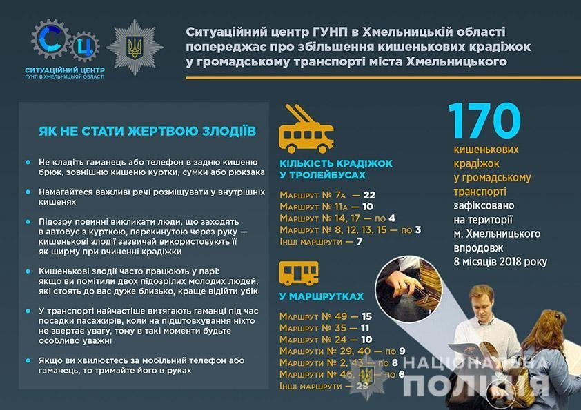 Рейтинг хмельницьких маршрутів, які користуються попитом у кишенькових крадіїв, фото-1