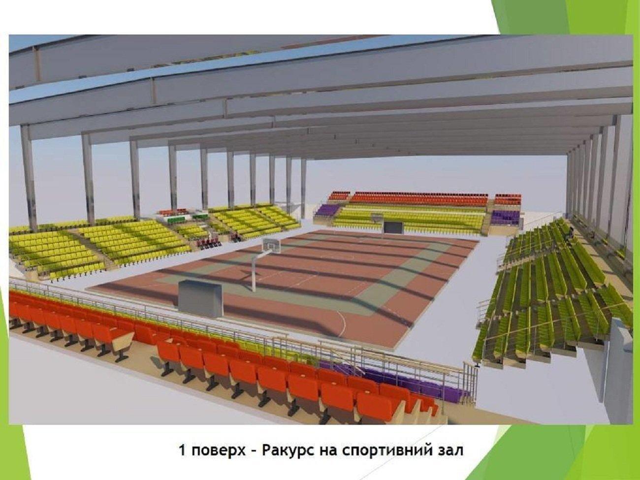 Будівництво Палацу спорту в Хмельницькому обійдеться в 276 млн гривень, фото-1