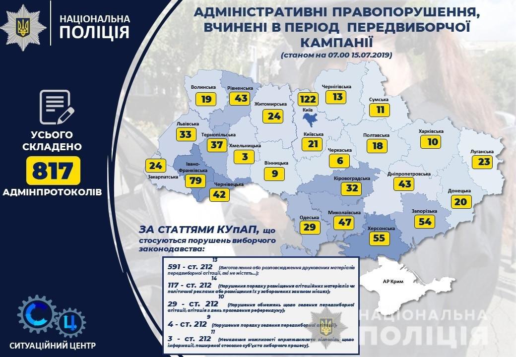 Нацполіція переведена на посилений варіант несення служби — Олександр Фацевич, фото-2
