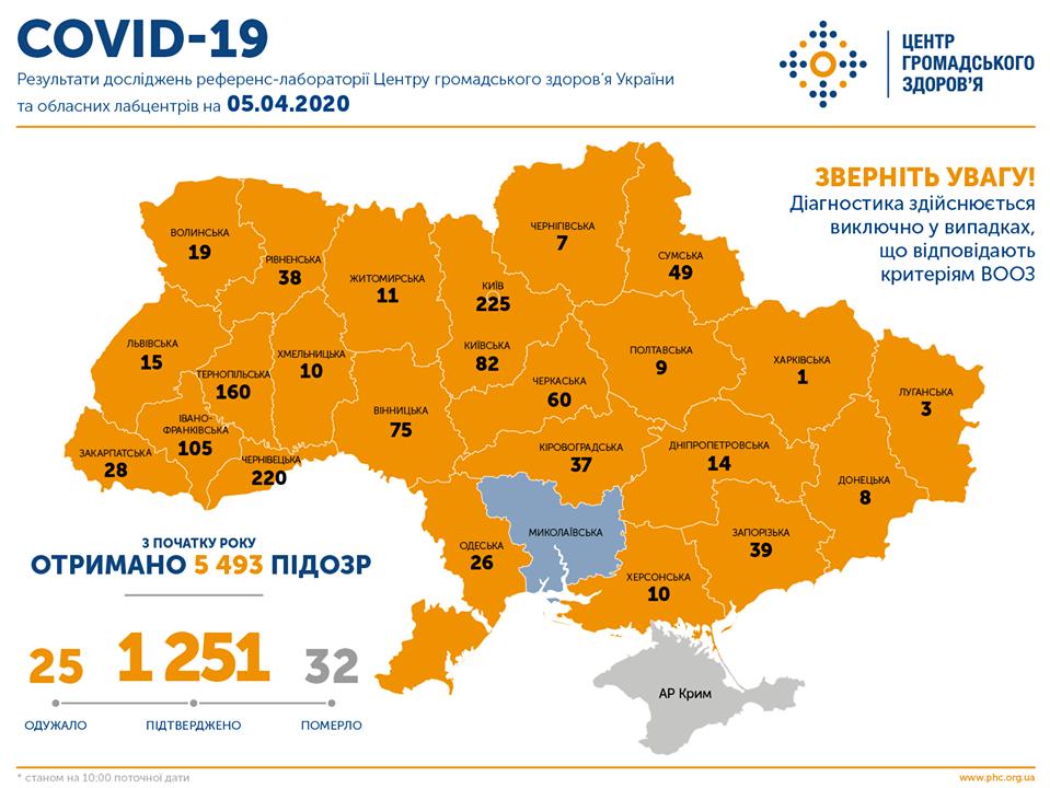 Коронавірус в Україні: карта хворих по регіонах на 5 квітня, фото-1