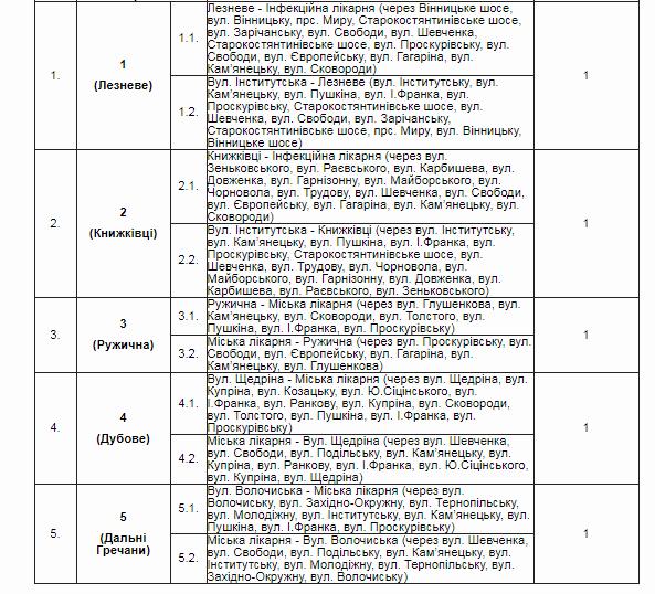 На період загальноукраїнського карантину у Хмельницькому змінено тролейбусні та автобусні маршрути, фото-2